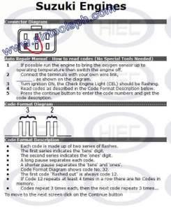 SUZUKI manual diagnostic jumper settings, www