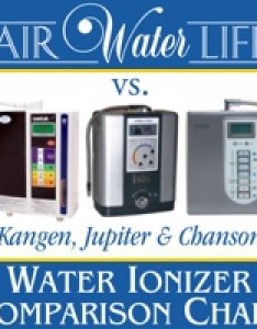 also comparison chart alka water life rh airwaterlife