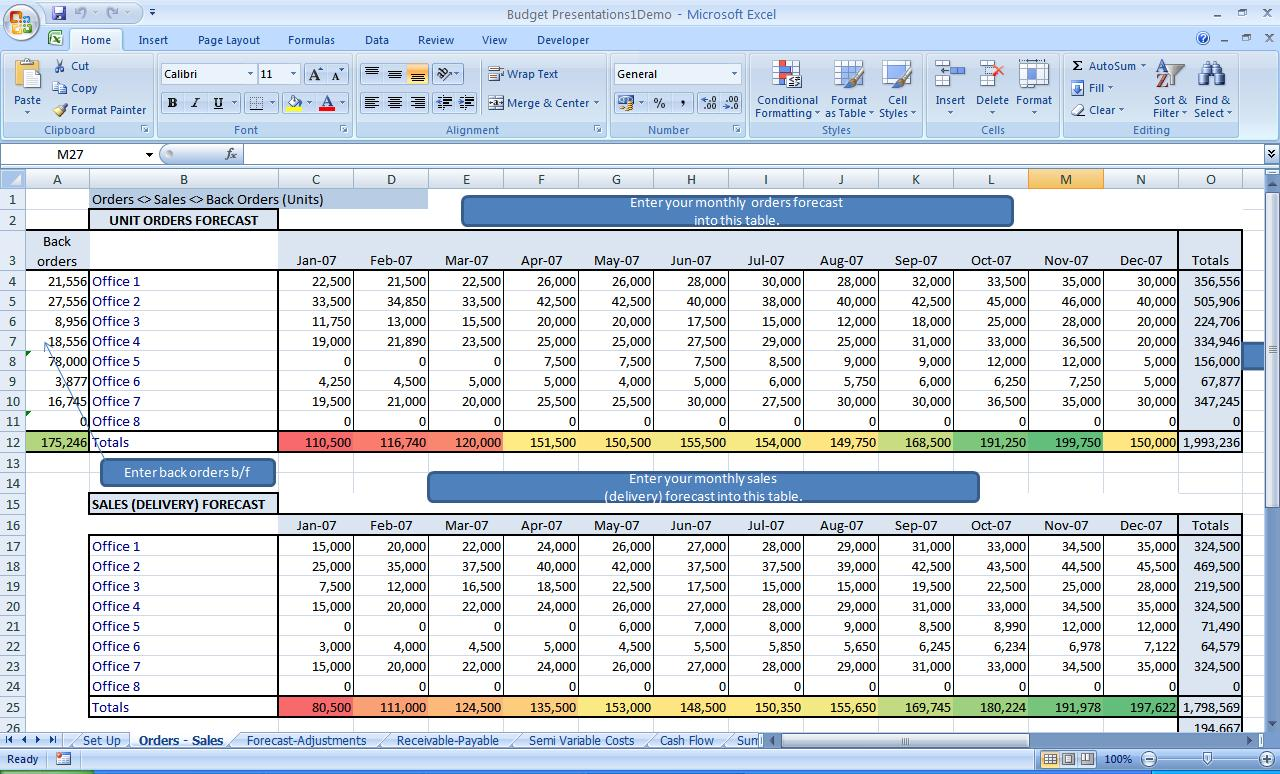 Project Financialysis Template Excel