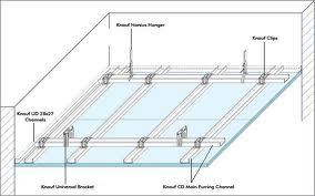 Estructura tabique cartón yeso