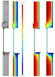 tratamiento puentes termografia
