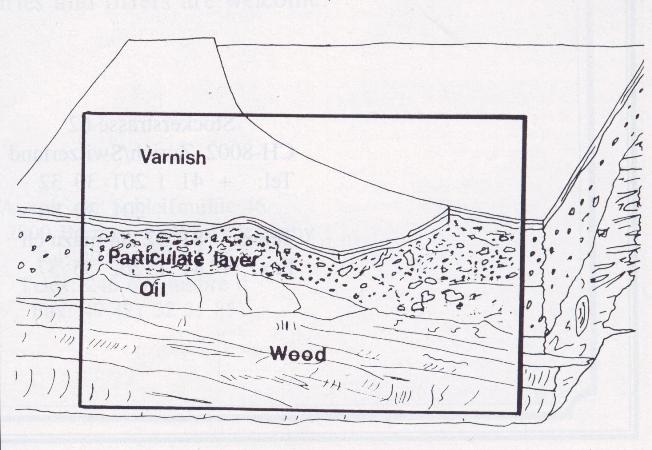 Diagram, cello varnish