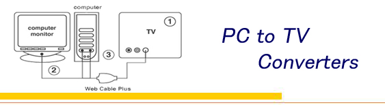 circuit diagram of home theater 91 240sx ignition wiring pc to tv converter. vga ntsc (rca) video most reliable pc-to-tv