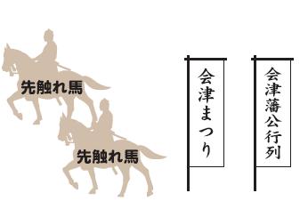会津藩公行列に登場する「先触れ馬」ってなに?