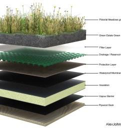 diagram of roofing [ 1200 x 906 Pixel ]