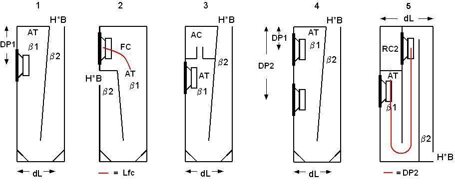 AJHorn manual