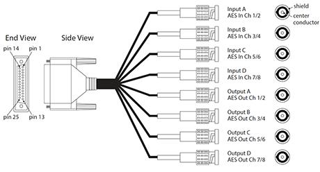 AJA 3G-AM-XLR 8-Channel AES Embedder/Disembedder with XLR