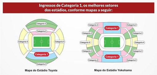Mapa dos Ingressos Mundial Interclubes