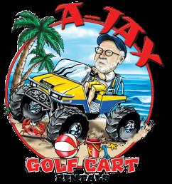 serving the carolina coast [ 1000 x 986 Pixel ]