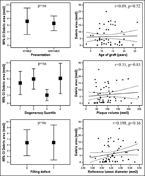 Prediction of Distal Embolization During Percutaneous
