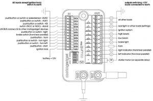 Motogadget m.Unit Blue Builder's Pack with m-button