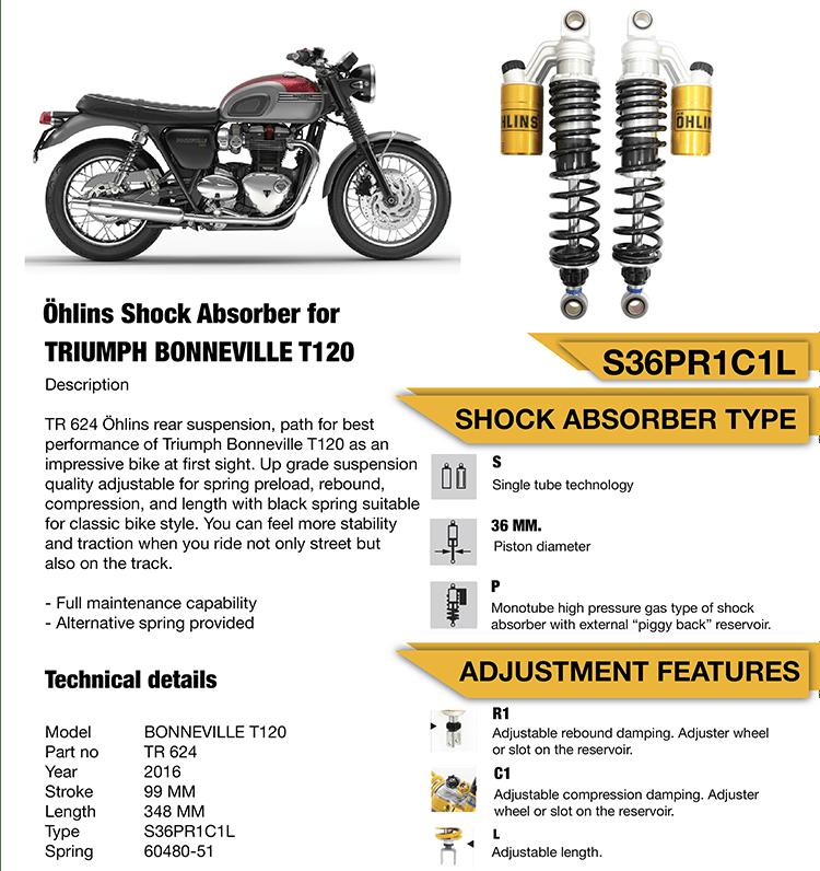 Triumph Scrambler Shock Length Reviewmotorsco