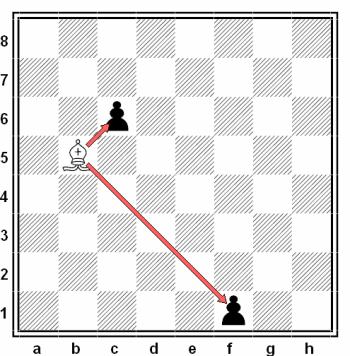 alfil ajedrez escolar