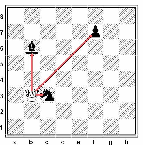 ataque dama ajedrez escolar
