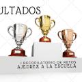 Clasificación I Recopilatorio de Ajedrez a la Escuela