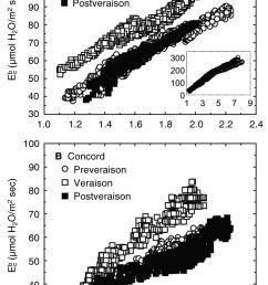 download figure open in new tab figure 2 correlation between vapor pressure  [ 1215 x 1800 Pixel ]