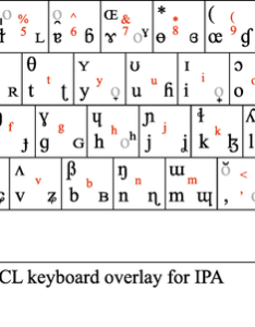 needed an ipa keyboard overlay as need to punch in fairly large amount of text thought that should follow  standard map also abu jar  akkas personal page rh ajmakkas