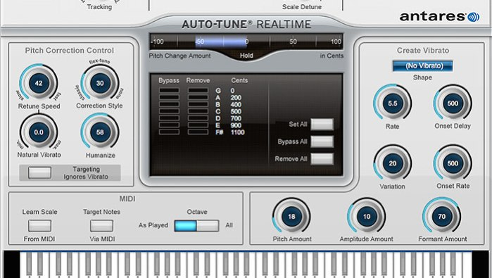 A Journal of Musical ThingsA history of Auto-Tune, the technology