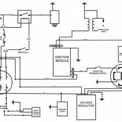 Lifan 110 Pit Bike Wiring Diagram Emg 81 85 2 Volume 1 Tone For Chinese Atv | Get Free Image About