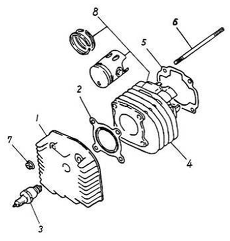 Cylinder, Cylinder Head (Adly GTA-50 2010)