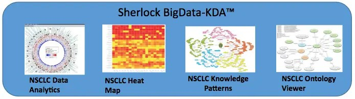 Sherlock BigData KDA AJRA Cancer Research tool