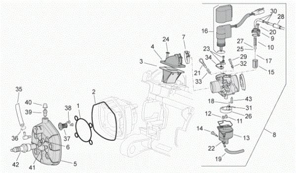 APRILIA SR50 IE MY Cylinder Head/Carburettor