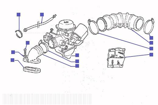 Piaggio Skipper 125 ST Carburetor