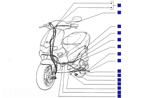 Gilera Runner 125 FX drum Cables