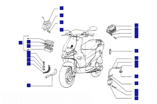 Gilera Runner 125 FX drum Electrical Devices
