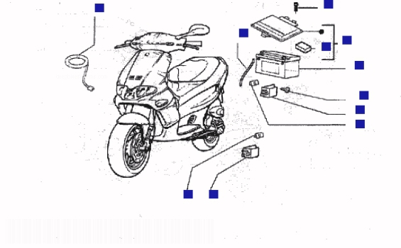 Gilera Runner 200 VXR Electrical Devices