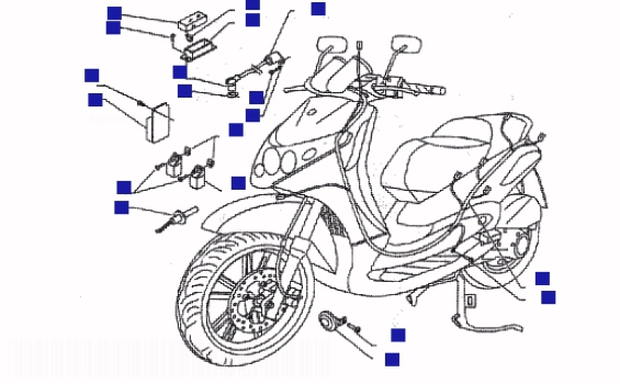 Piaggio Beverly 125 (B125) Electrical Devices