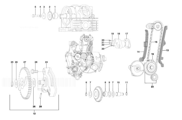 LML STAR DELUXE 150 4 STROKE Silent Timing Chain