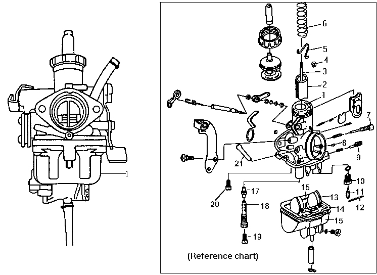 SYM HUSKY 125 Carburetor
