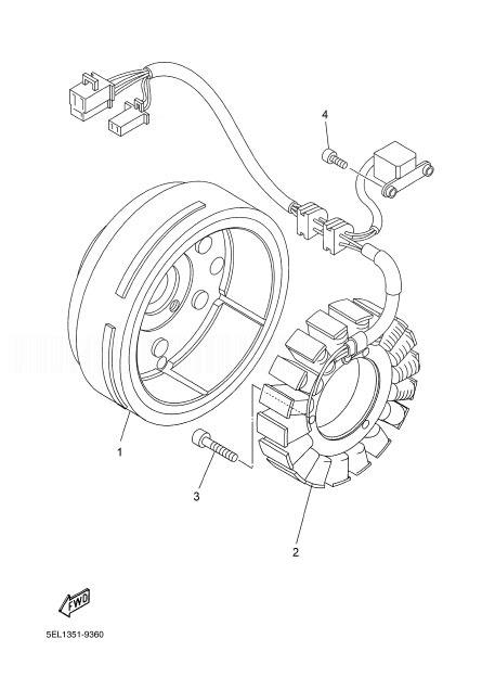 YAMAHA BT1100 BULLDOG Generator