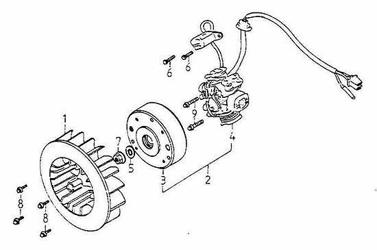 Generator (Adly ATV 150S Interceptor)