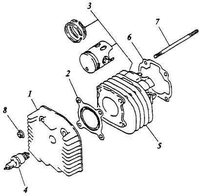 Cylinder, Cylinder Head (Adly ATV 50cc 2T)