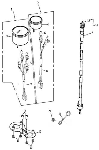 Speedometer (Adly BullsEye 50)