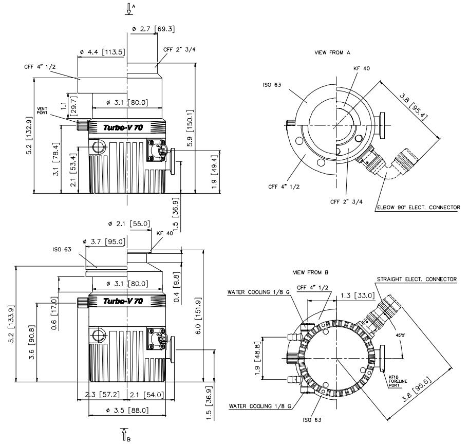 Varian TV 70 Turbo Pump, DN 63 CF, 9699358, V70, TV70L