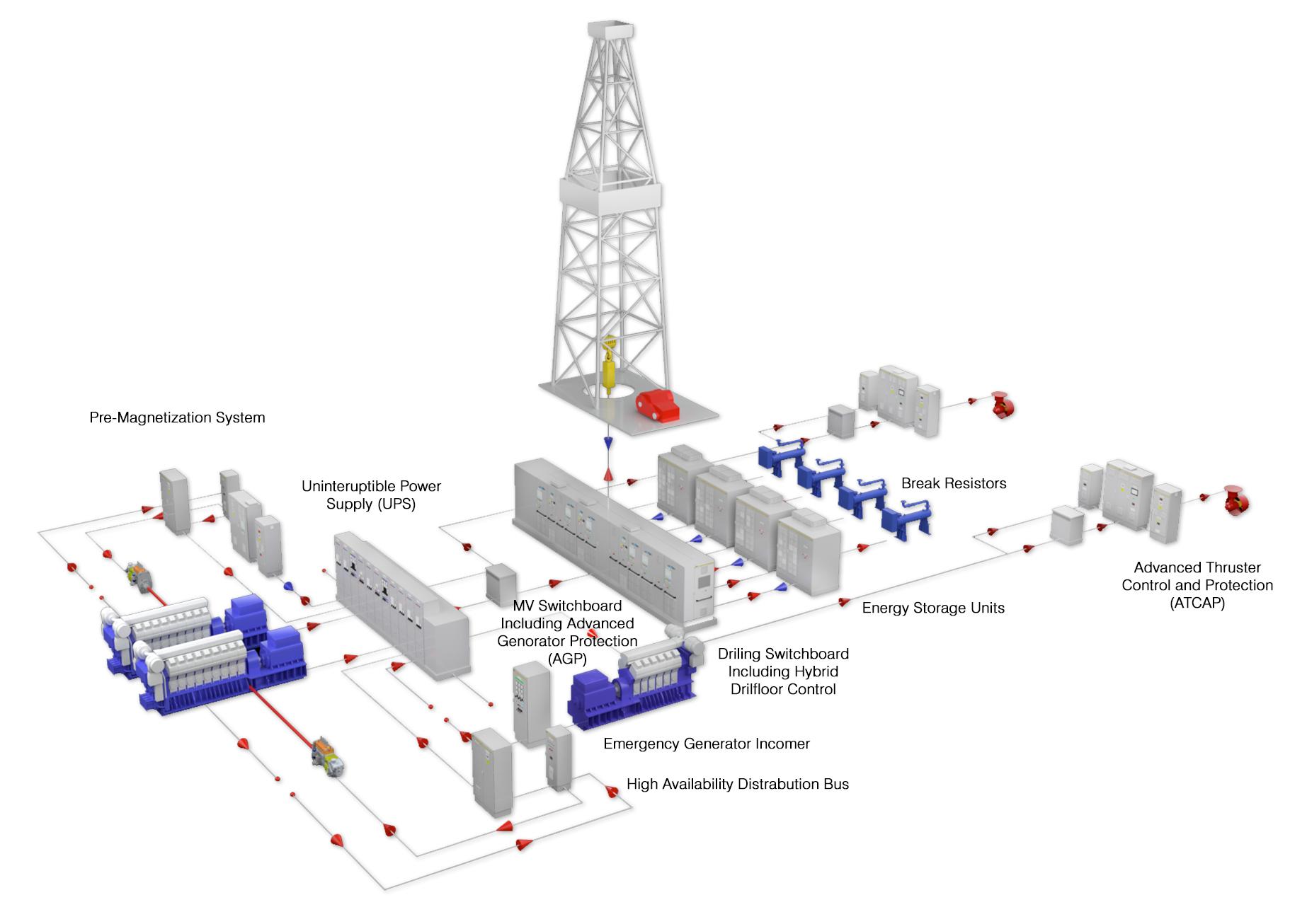 High Reliability Power Plant