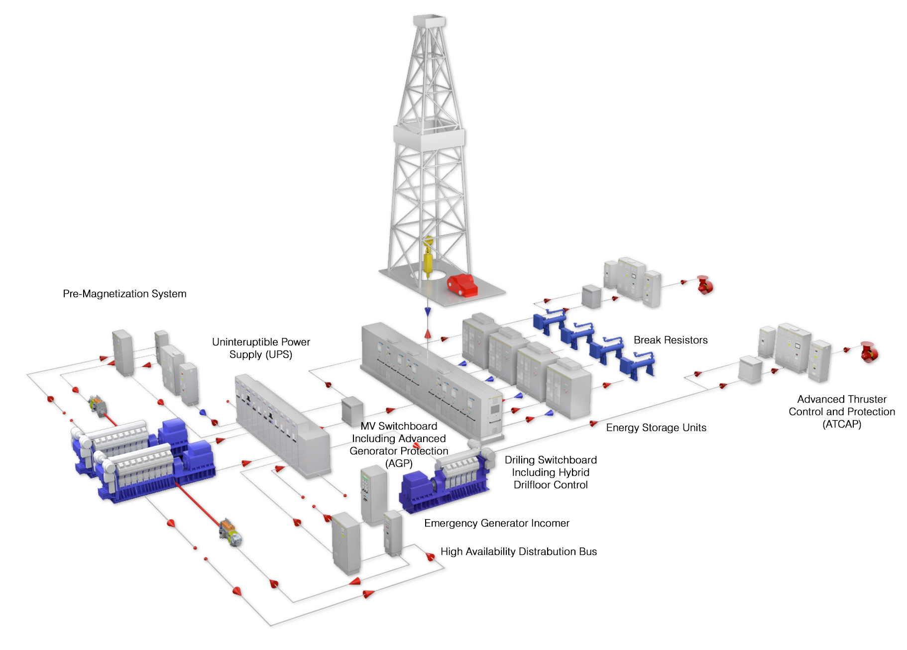 hight resolution of by using a disciplined design process aka has improved the reliability and increased the availability of conventional offshore drilling power plants
