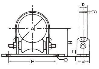 株式会社アカギ 製品ガイド 置式ローラーCタイプ(A型ローラー)