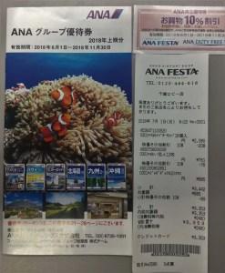ANAグループ優待券(株主優待冊子)は意外と使える!ANAカード優待外商品も割引、IHGホテル20%オフ!