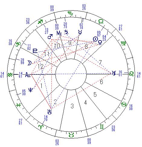 chart_20141003_1519T