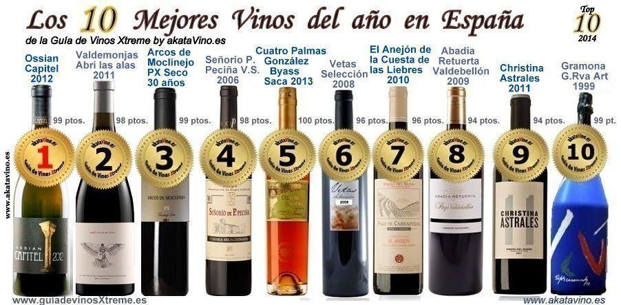 Los 10 Mejores Vinos del año por la Guia de Vinos Xtreme © akatavino.es