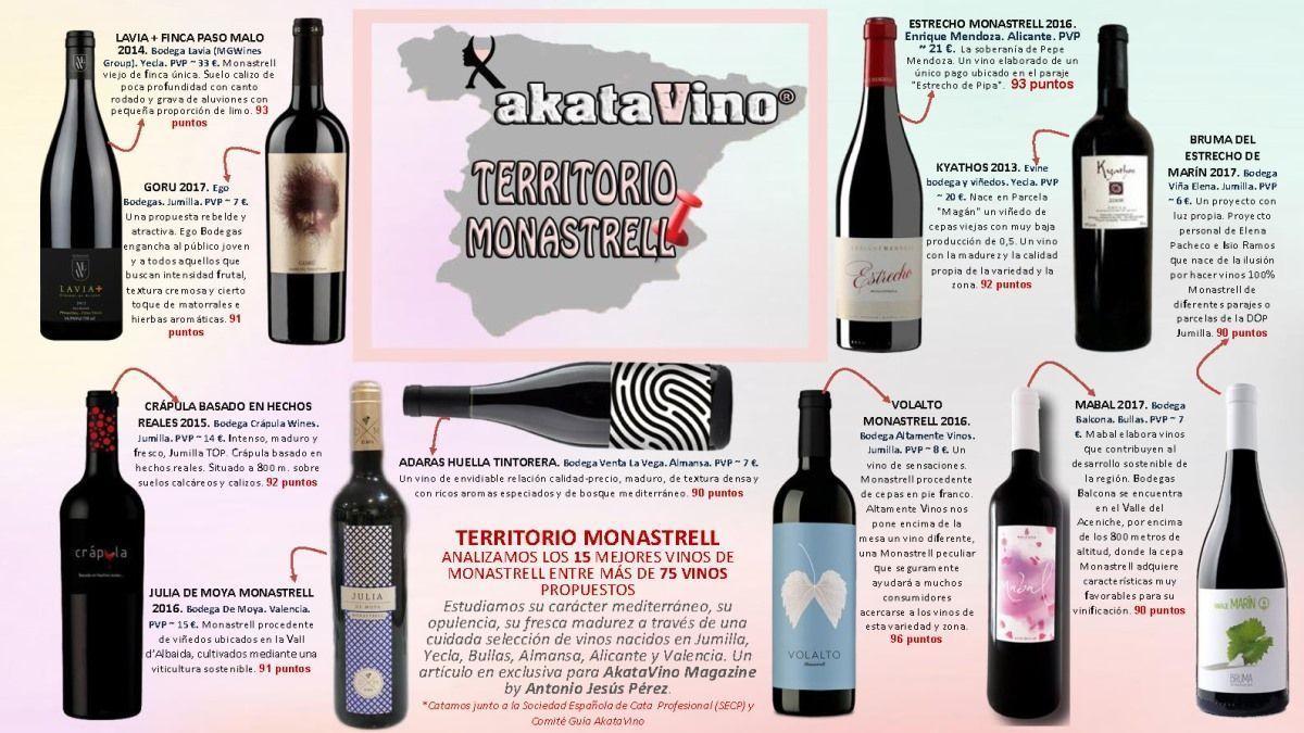 Territorio Monastrell | TOP 15 Mejores Vinos Monastrell 2019 | Akatavino Magazine