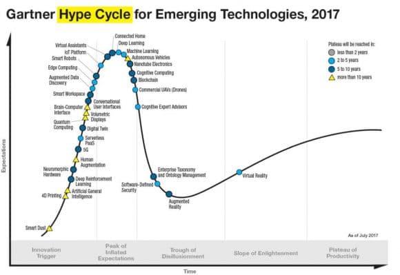 hype i trendy inwestycje w akcje