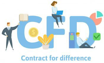 inwestowanie-w-CFD