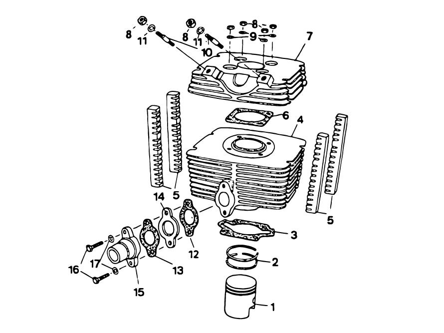 MZ ETZ 125 Zylinder, Zylinderdeckel