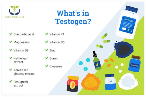 Why You Should Try TestoGen (Testosterone Booster)