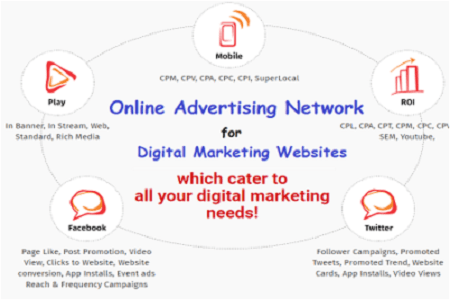 Online Digital Ad Network